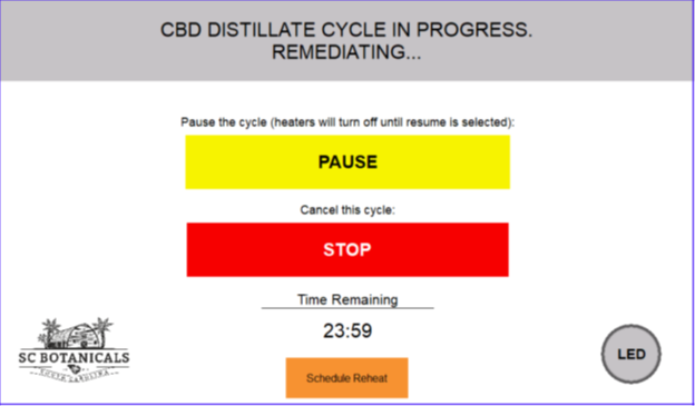 THC Remediation In Progress