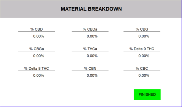 THC Remediation Starting Material Composition