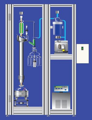 Mini Fractional Crude Oil Distillation