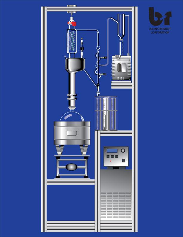 Cannabis Oil Purification And Distillation