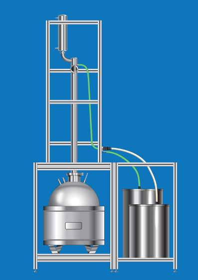 Pilot scale distillation equipment by B/R Instrument.  50 to 2000 liter batch sizes